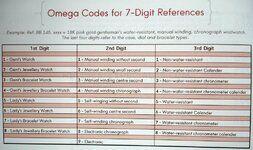 codigos_omega.jpg